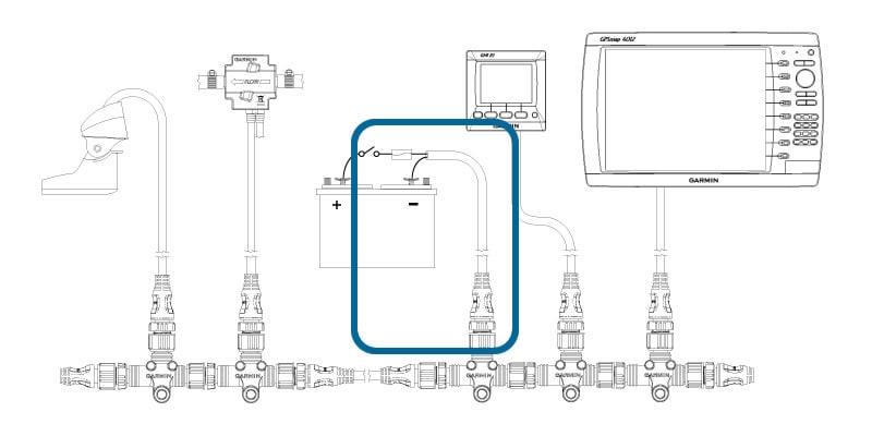 NMEA2000 パワーケーブル ネットワーク図