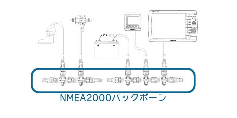 NMEA2000バックボーンについて
