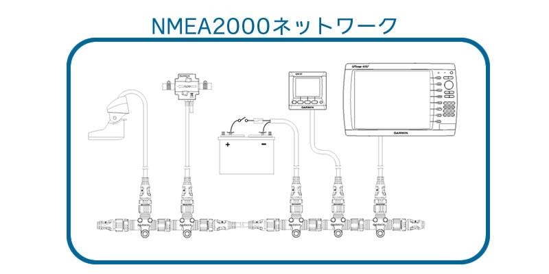 NMEA2000ネットワークについて