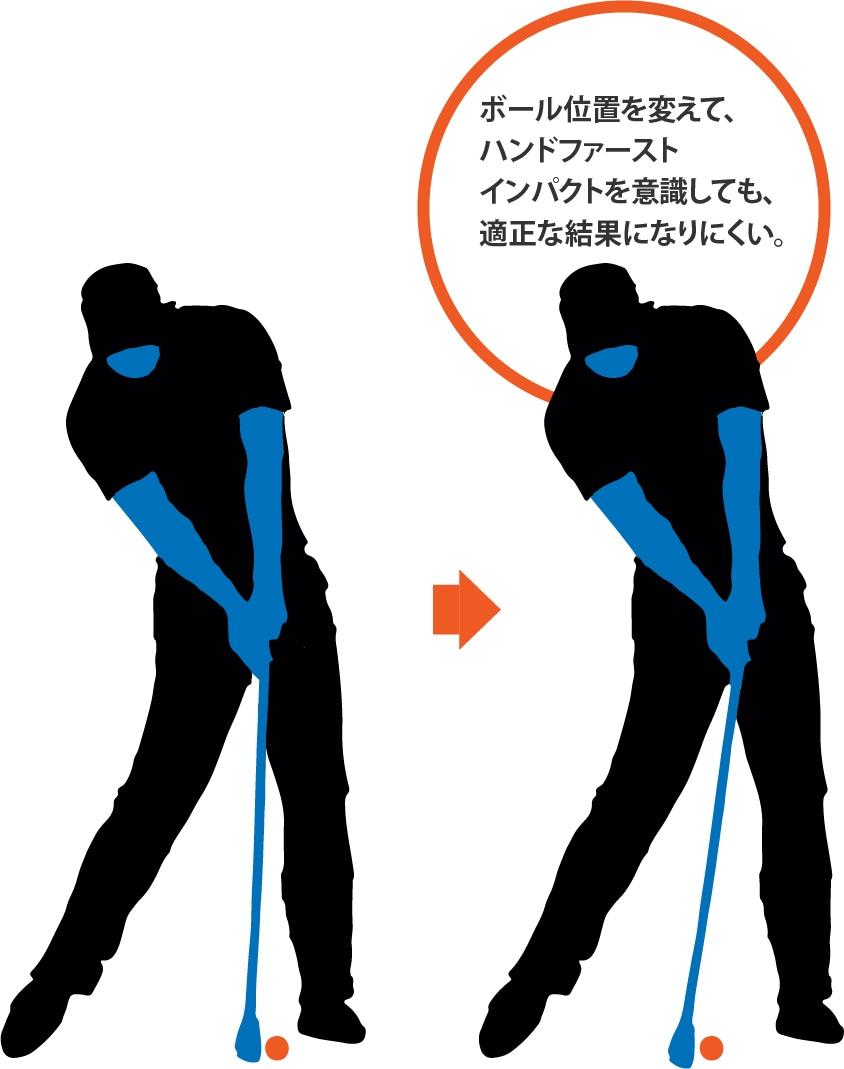 ボール位置を変えて、ハンドファーストインパクトを意識しても、適正な結果になりにくい。