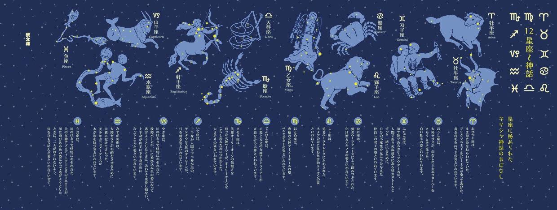 てぬぐい本 12星座と神話|○アイ...