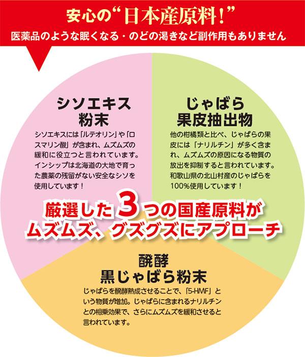 安心の日本産原料!医薬品のような眠くなる・のどの渇きなどの副作用もありません