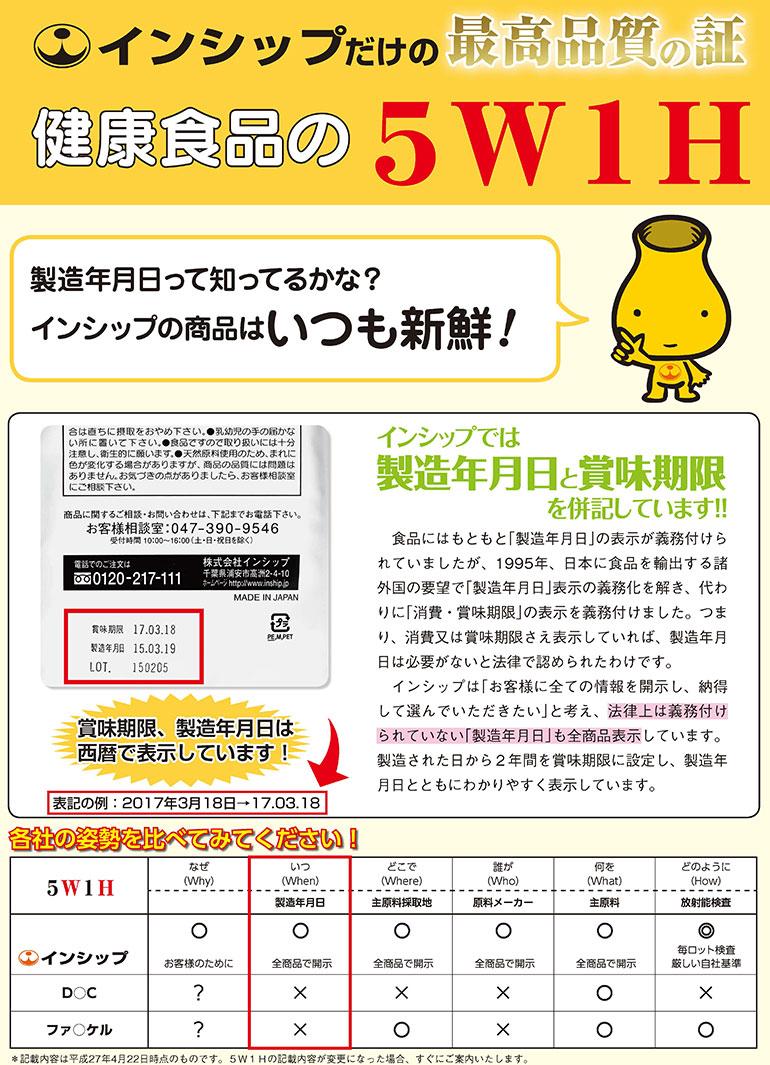 インシップだけの最高品質の証 健康食品の5W1H 製造年月日って知ってるかな?インシップの商品はいつも新鮮!インシップでは製造年月日と賞味期限を併記しています!!食品にはもともと「製造年月日」の表示が義務付けられていましたが、1995年、日本に食品を輸出する諸外国の要望で「製造年月日」表示の義務化を解き、代わりに「消費・賞味期限」の表示を義務付けました。つまり、消費又は賞味期限さえ表示していれば、製造年月日は必要がないと法律で認められたわけです。インシップは「お客様に全ての情報を開示し、納得して選んでいただきたい」と考え、法律上は義務付けられていない「製造年月日」も全商品表示しています。製造された日から2年間を賞味期限に設定し、製造年月日とともにわかりやすく表示しています。