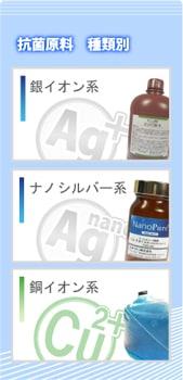 抗菌原料、種類別