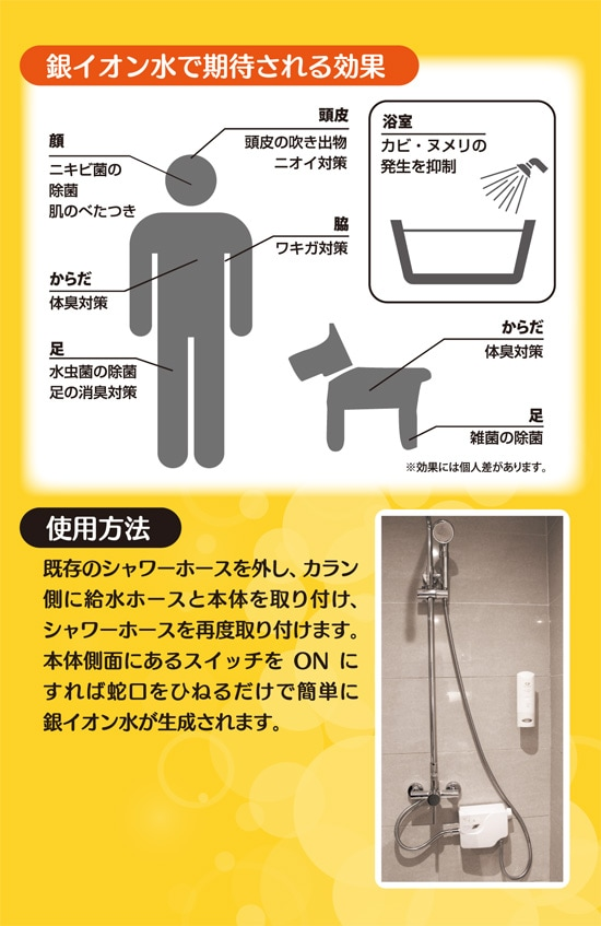 使用方法。既存のシャワーホースを外し、カラン側に給水ホースと本体を取り付け、シャワーホースを再度取り付けます。本体側面にあるスイッチをONにすれば蛇口をひねるだけで簡単に銀イオン水が生成されます。