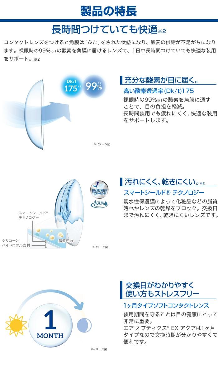 エアオプティクスEXアクア4箱セット_汚れにくく、乾きにくい。スマートシールドテクノロジー親水性保護膜によって化粧品などの脂質汚れやレンズの乾燥をブロック。交換日まで汚れにくく、乾きにくいレンズです。交換日がわかりやすく使い方もストレスフリー。装用期間を守ることは目の健康にとって非常に重要。エア オプティクスEX アクアは1ヶ月タイプなので交換時期が分かりやすくて便利です。