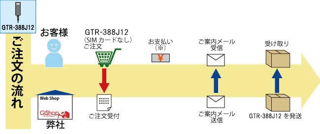 TR-606DJ