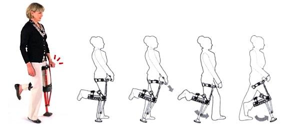 平地での歩行方法