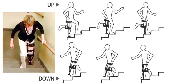 階段での歩行