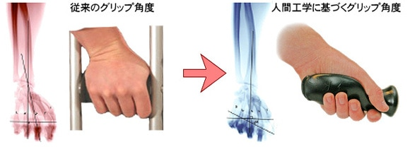折りたたみ松葉杖 ミレニアル・プロのグリップ機能