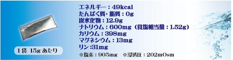 栄養成分表