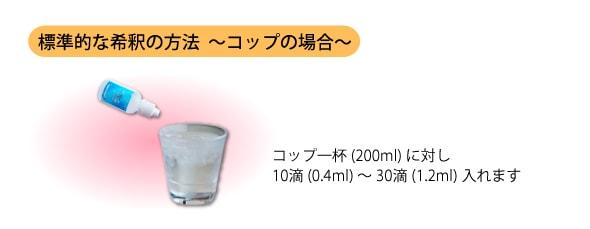 ハイパーumo50ml 希釈の方法