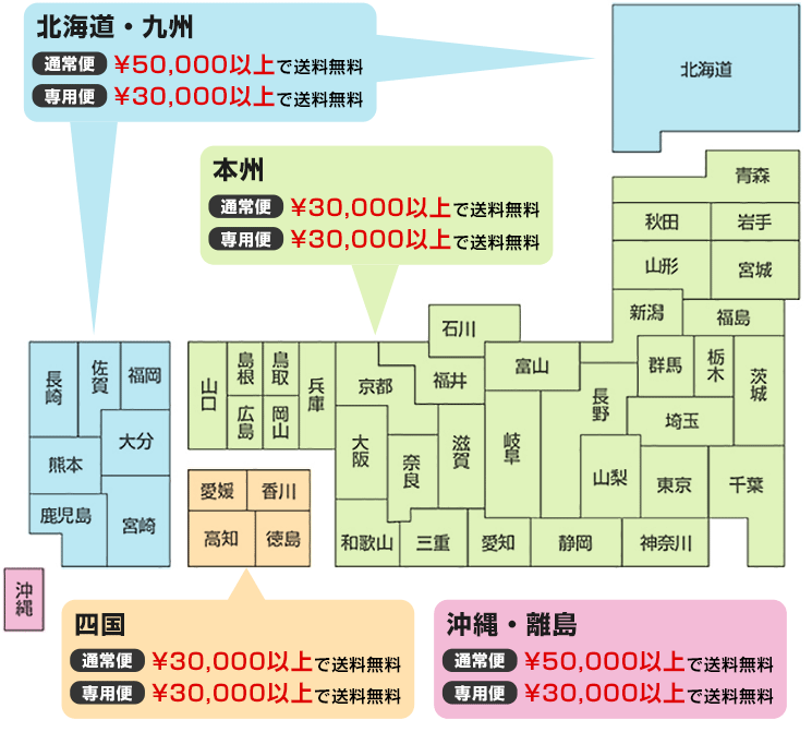 送料体系イメージ