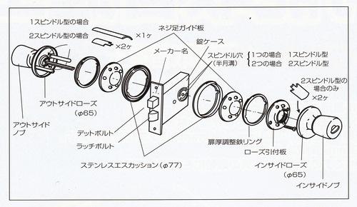 エージェント万能玉座 GMD500