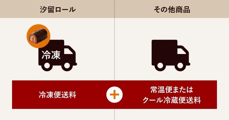 こちらの商品はクール冷凍便でのお届けになります。
