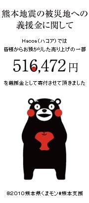 熊本地震の被災地への義援金に関して