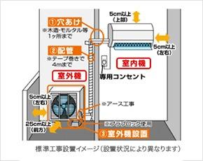 標準工事イメージ図