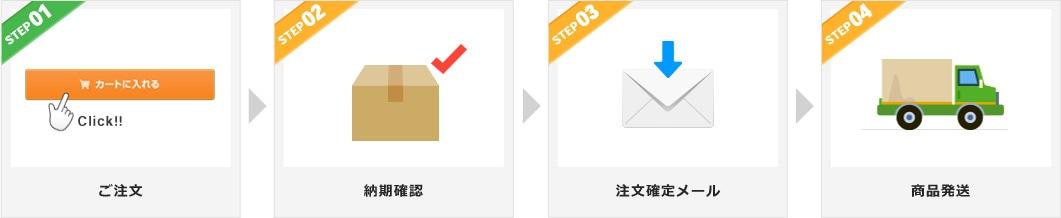 ご注文後、納期確認し、注文確定メールを損新語に商品を発送いたします。