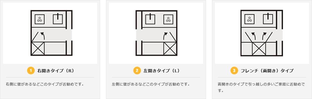 部屋の配置に併せて右開き・左開き・フレンチタイプからお選びください