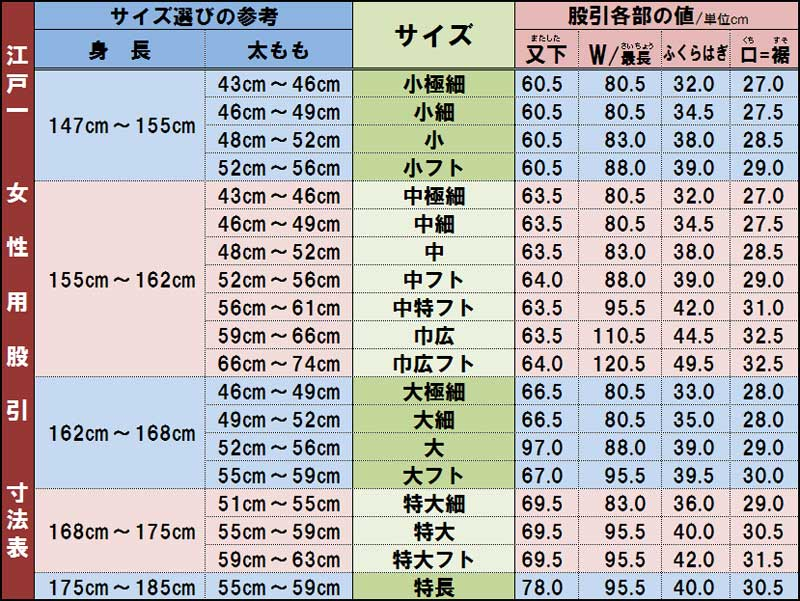 祭東京江戸女性用股引サイズ表2