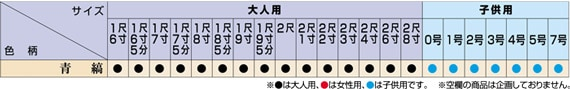 江戸一:腹掛【青縞】企画表