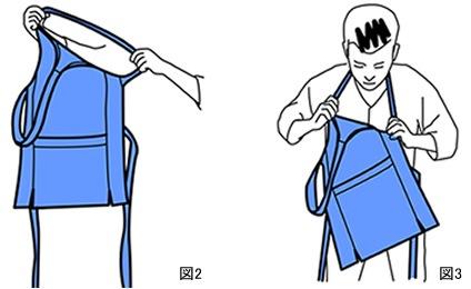 腹掛の着方図2-3