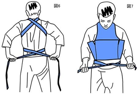 腹掛の着方図6-7