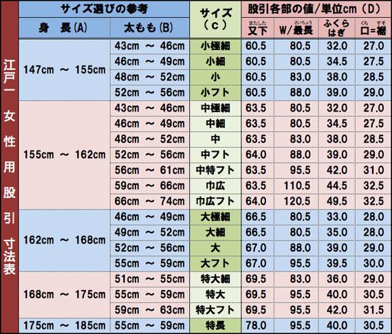 江戸一股引サイズ表:女性用