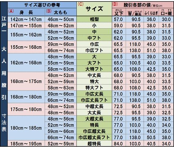 江戸一股引【青縞】サイズ表