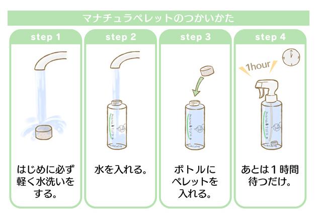 マナチュラペレットのつかいかた 1はじめに軽く水洗いをする。2水を入れる。3ボトルにペレットを入れる。4あとは1時間待つだけ。