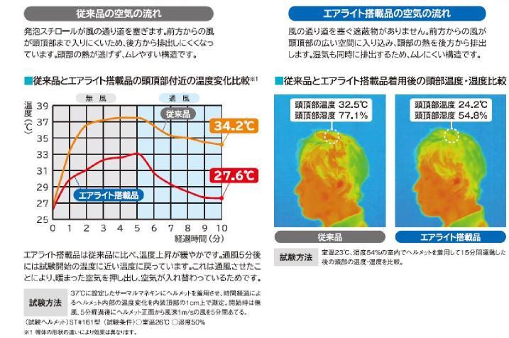 タニザワの新次元の内装「エアライトシリーズ」 ST#101-JPZ(EPA)