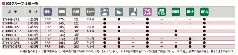 ヘルメット タニザワ 109グループ詳細