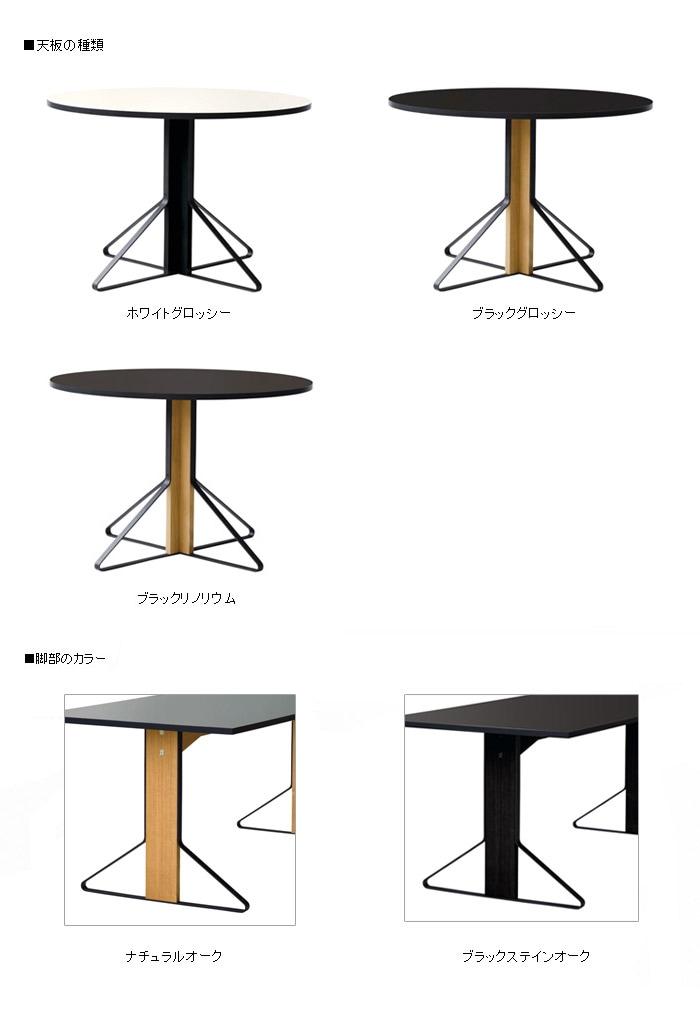 KAARI Round Table