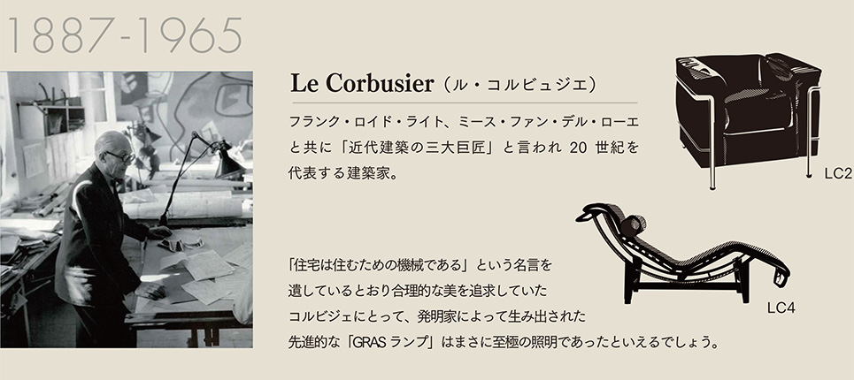 Le Corbusier(ル・コルビジェ)
