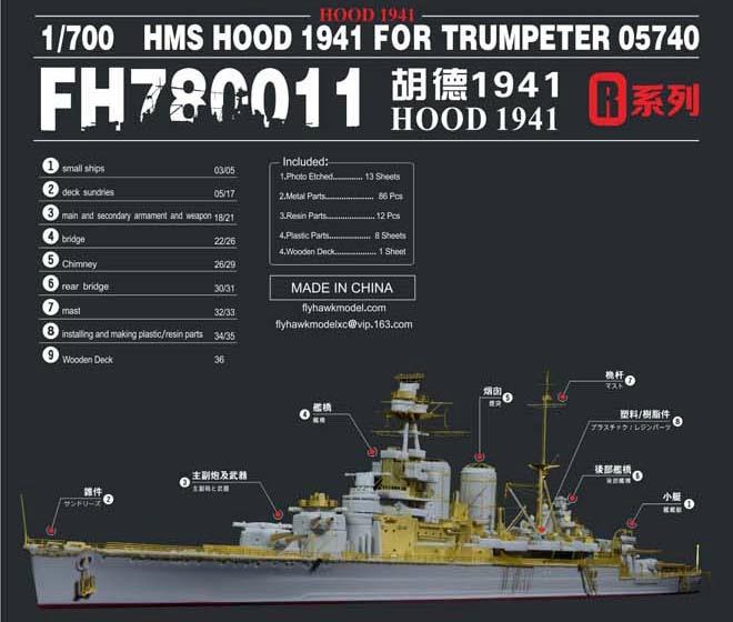 【新製品】780011)巡洋戦艦 フッド 1941 ディテールセット