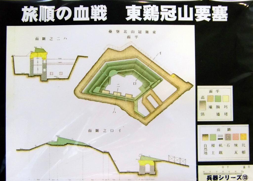【新製品】兵器シリーズ13)旅順の血戦 東鶏冠山要塞