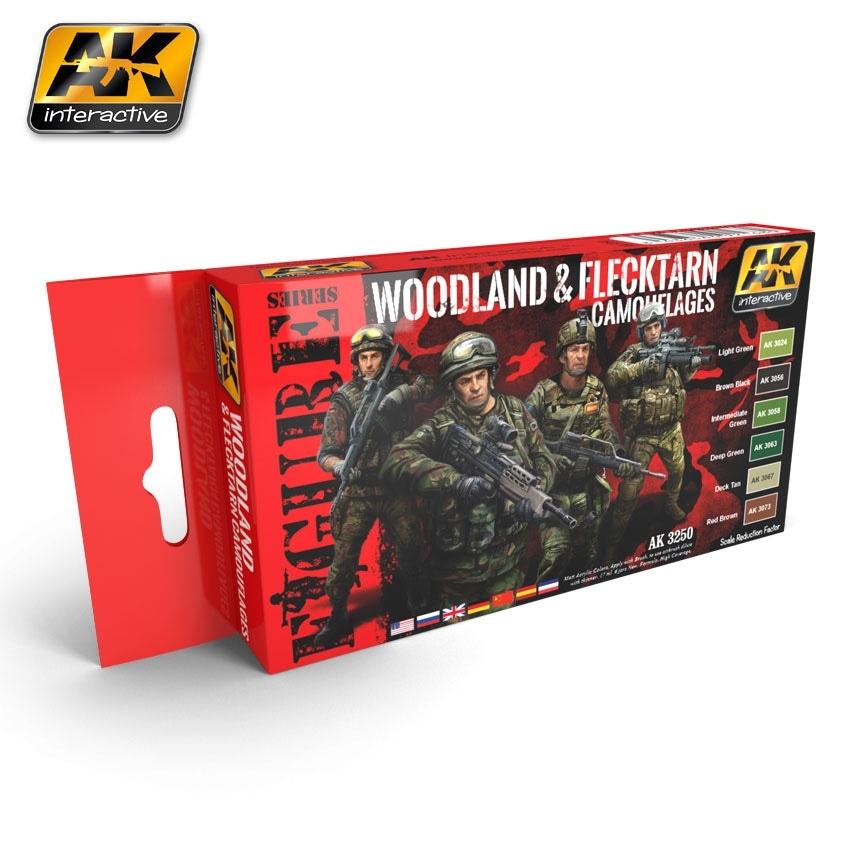 【新製品】AK3250)現用ウッドランド&フレックターンユニフォームカラーズ
