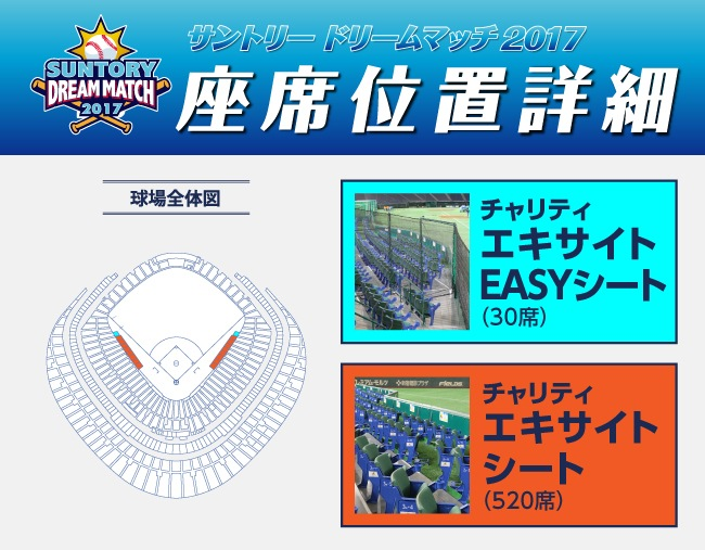 サントリードリームマッチ   | 巨人・野球 | CS放 …