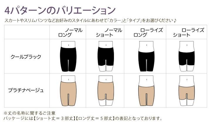 【骨盤矯正ガードル】プレミアムヒップラインエクセレント 4パターンのバリエーション