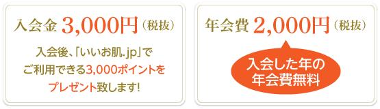 入会金3,000円、年会費2,000円。年会費は初年度無料です。