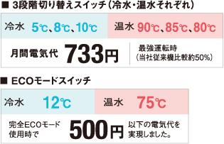 ■3段階切り替えスイッチ(冷水・温水それぞれ)|■ECOスイッチ