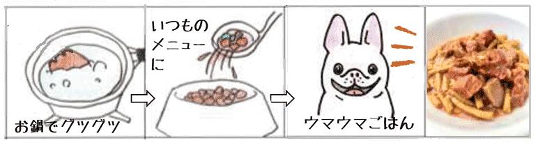 ウマウマごはんの作り方