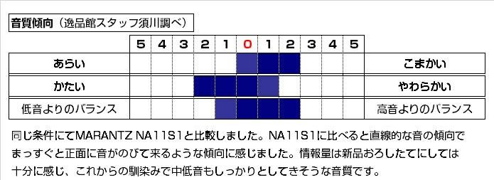 N-05 hyouka