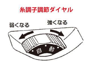 EX7 糸調子ダイヤル