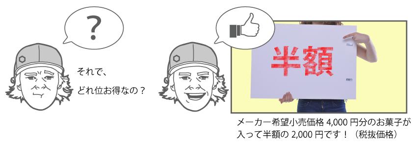 メーカー希望小売価格4,000円分が入って半額の2,000円です(税抜)!