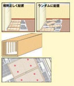 イカリ消毒株式会社 デカチュークリン業務用 耐水タイプ