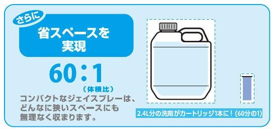 シーバイエス株式会社イージースプレー 除菌トイレルーム用洗剤スターターセット