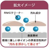 コスケム RMCクリーナー【多目的用アルカリ性洗剤】