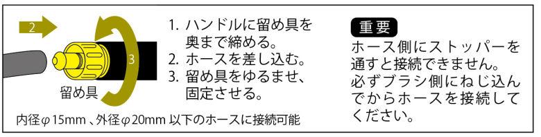 株式会社ハンディ・クラウン B&Y やわらかロングブラシ CW-010