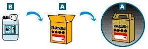 サラヤ 汚物の処理 ツールBOX